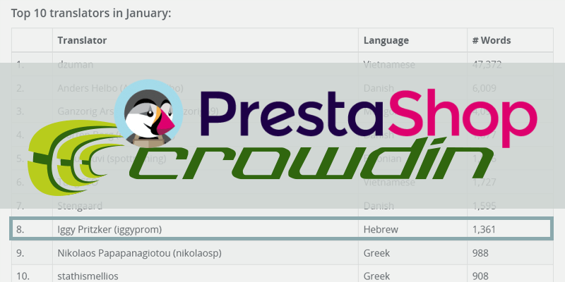 Prestashop Translation